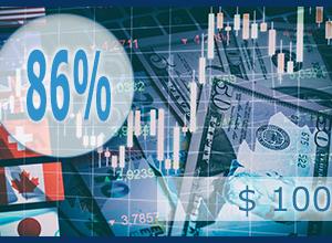 Инвестиции в управляющих PAMM счетами
